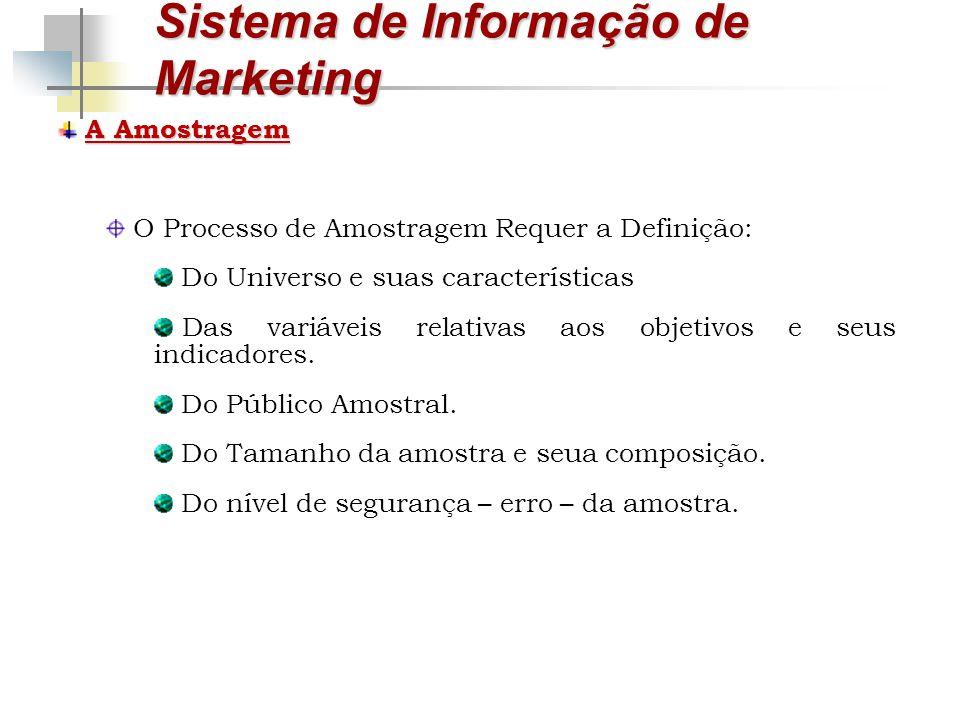 Sistema de Informação de Marketing A Amostragem O Processo de Amostragem Requer a Definição: Do Universo e suas características Das variáveis relativa