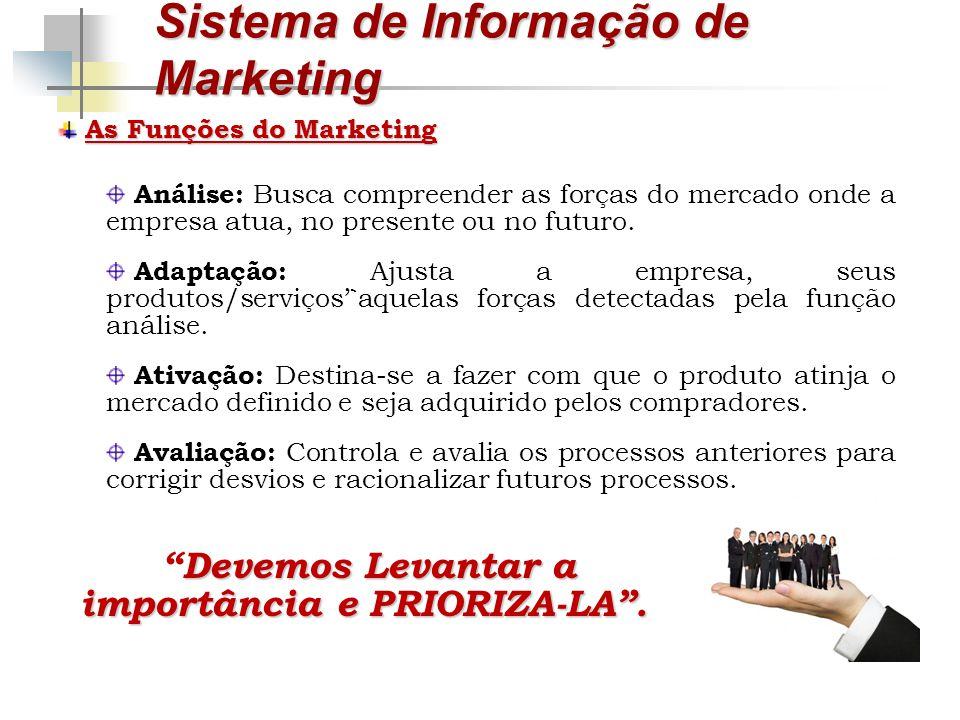 Sistema de Informação de Marketing As Funções do Marketing Análise: Busca compreender as forças do mercado onde a empresa atua, no presente ou no futu