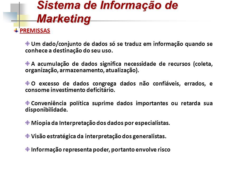 Sistema de Informação de Marketing PREMISSAS Um dado/conjunto de dados só se traduz em informação quando se conhece a destinação do seu uso. A acumula