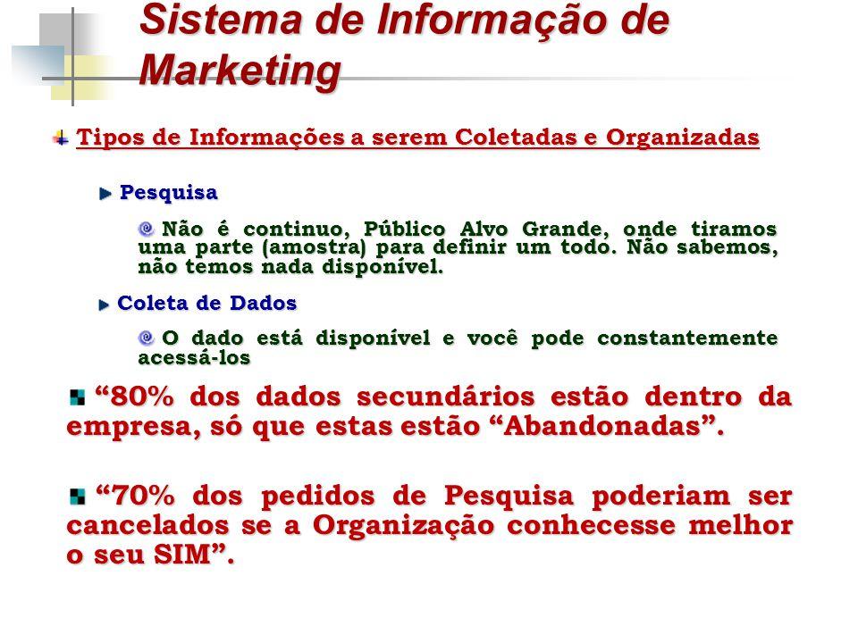 Sistema de Informação de Marketing Tipos de Informações a serem Coletadas e Organizadas Pesquisa Pesquisa Não é continuo, Público Alvo Grande, onde ti