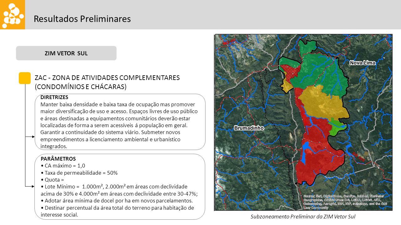 Resultados Preliminares ZIM VETOR SUL Subzoneamento Preliminar da ZIM Vetor Sul ZAC - ZONA DE ATIVIDADES COMPLEMENTARES (CONDOMĺNIOS E CHÁCARAS) DIRETRIZES Manter baixa densidade e baixa taxa de ocupação mas promover maior diversificação de uso e acesso.
