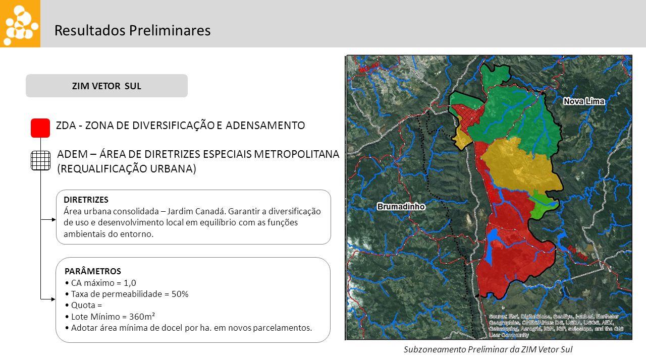Resultados Preliminares ZIM VETOR SUL Subzoneamento Preliminar da ZIM Vetor Sul ZDA - ZONA DE DIVERSIFICAÇÃO E ADENSAMENTO ADEM – ÁREA DE DIRETRIZES ESPECIAIS METROPOLITANA (REQUALIFICAÇÃO URBANA) DIRETRIZES Área urbana consolidada – Jardim Canadá.