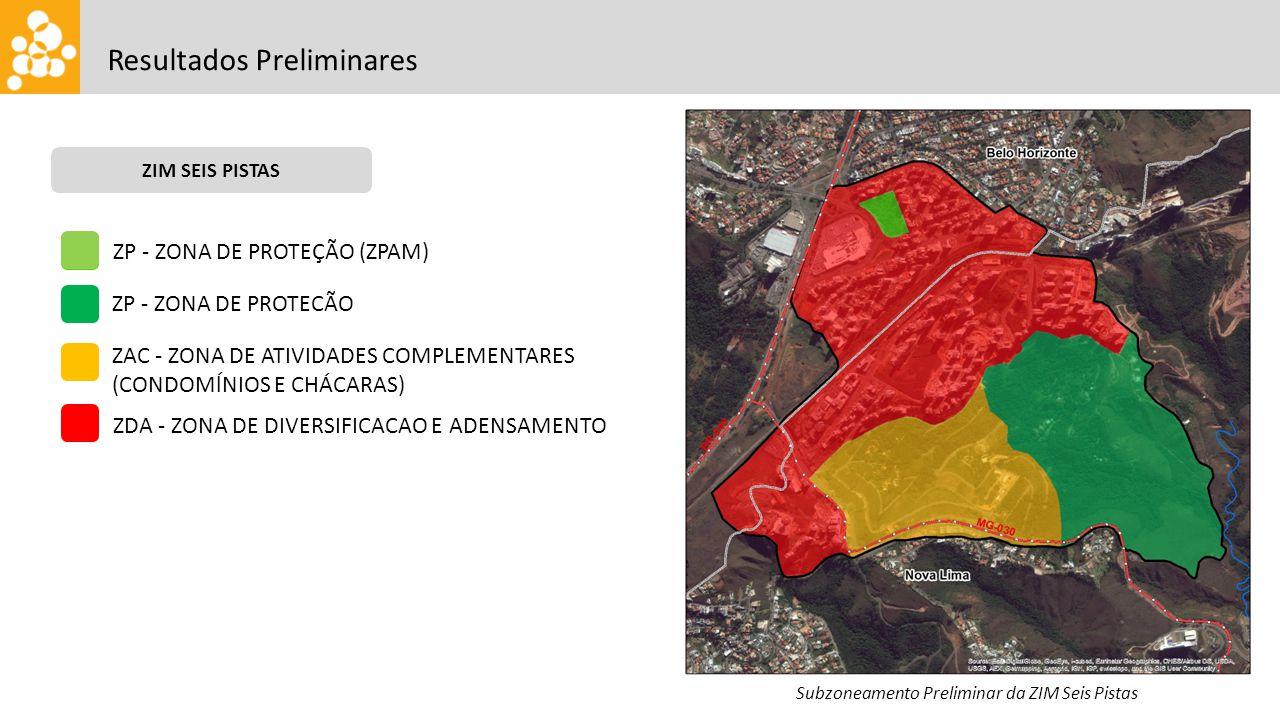 Resultados Preliminares ZIM SEIS PISTAS Subzoneamento Preliminar da ZIM Seis Pistas ZP - ZONA DE PROTEÇÃO (ZPAM) ZP - ZONA DE PROTECÃO ZDA - ZONA DE DIVERSIFICACAO E ADENSAMENTO ZAC - ZONA DE ATIVIDADES COMPLEMENTARES (CONDOMĺNIOS E CHÁCARAS)