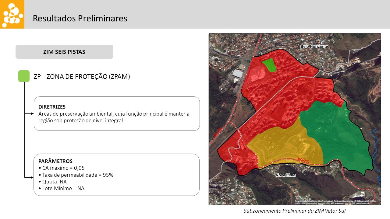 Resultados Preliminares ZIM SEIS PISTAS Subzoneamento Preliminar da ZIM Vetor Sul ZP - ZONA DE PROTEÇÃO (ZPAM) DIRETRIZES Áreas de preservação ambiental, cuja função principal é manter a região sob proteção de nível integral.