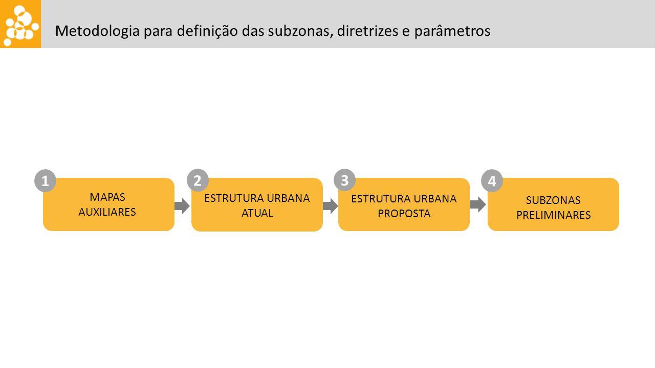 Metodologia para definição das subzonas, diretrizes e parâmetros MAPAS AUXILIARES ESTRUTURA URBANA ATUAL ESTRUTURA URBANA PROPOSTA SUBZONAS PRELIMINARES 1 2 3 4