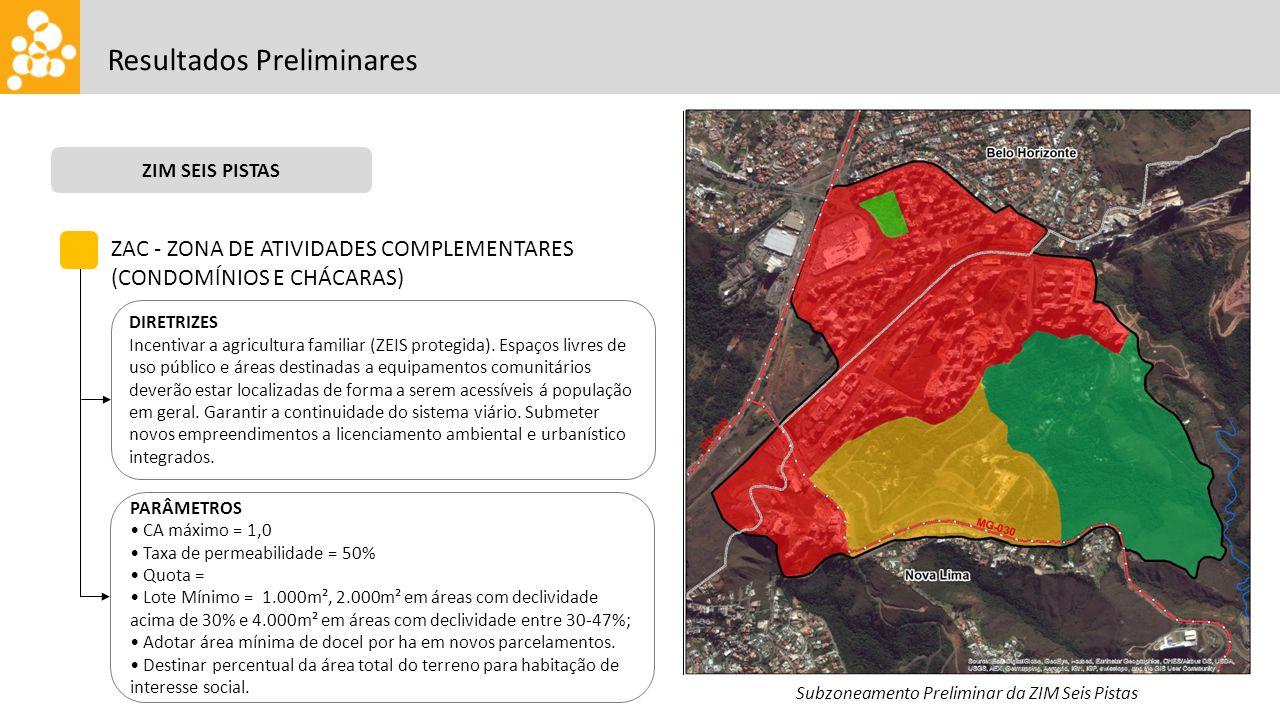 Resultados Preliminares ZIM SEIS PISTAS Subzoneamento Preliminar da ZIM Seis Pistas ZAC - ZONA DE ATIVIDADES COMPLEMENTARES (CONDOMĺNIOS E CHÁCARAS) DIRETRIZES Incentivar a agricultura familiar (ZEIS protegida).