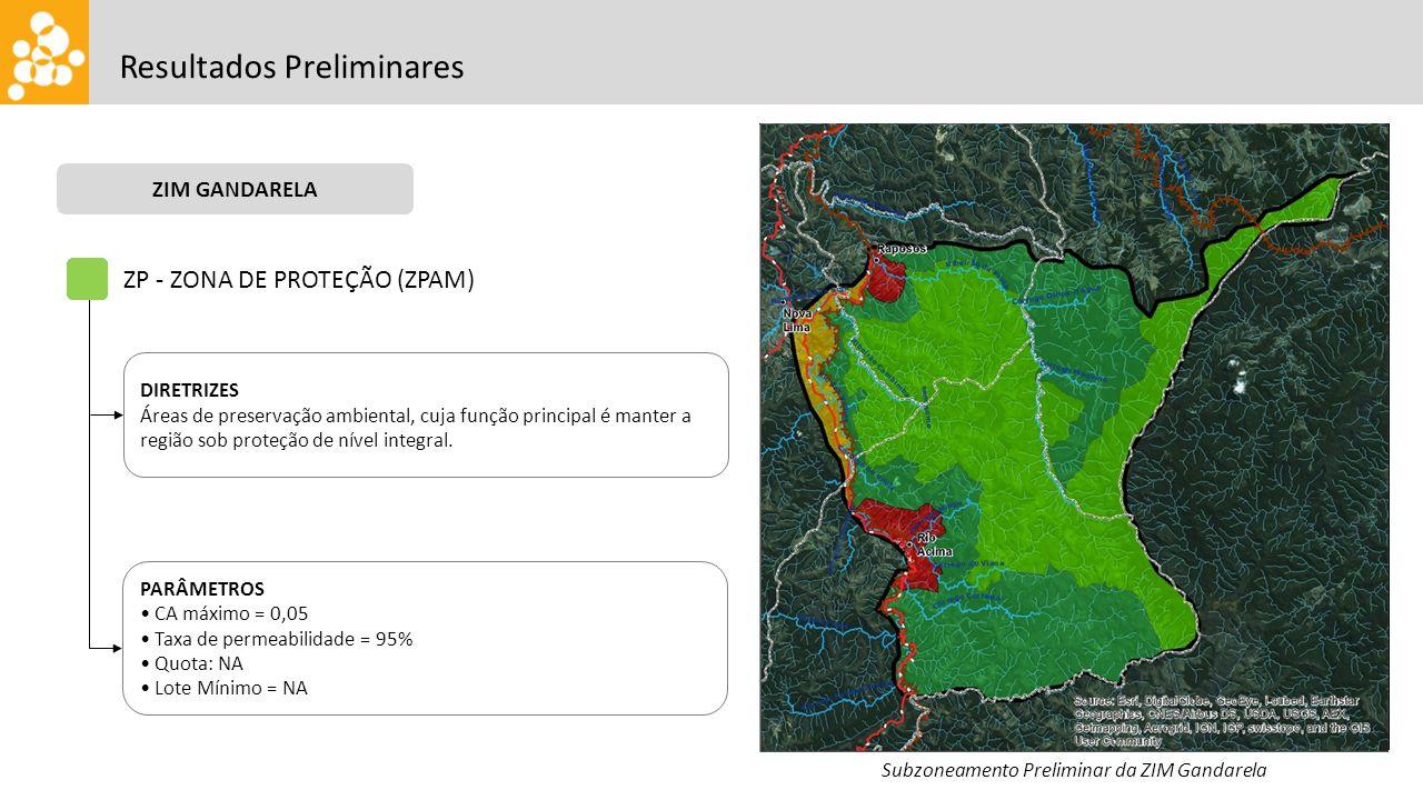 Resultados Preliminares ZIM GANDARELA Subzoneamento Preliminar da ZIM Gandarela ZP - ZONA DE PROTEÇÃO (ZPAM) DIRETRIZES Áreas de preservação ambiental, cuja função principal é manter a região sob proteção de nível integral.