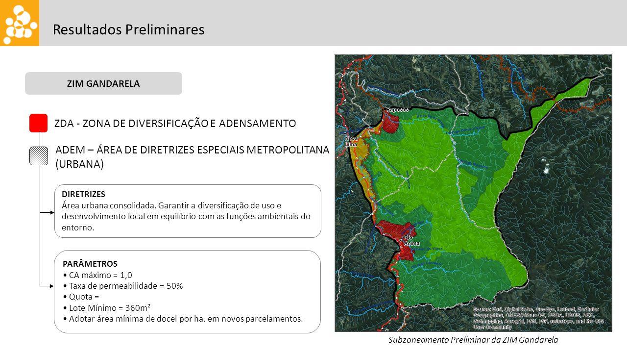 Resultados Preliminares ZIM GANDARELA Subzoneamento Preliminar da ZIM Gandarela ZDA - ZONA DE DIVERSIFICAÇÃO E ADENSAMENTO ADEM – ÁREA DE DIRETRIZES ESPECIAIS METROPOLITANA (URBANA) DIRETRIZES Área urbana consolidada.