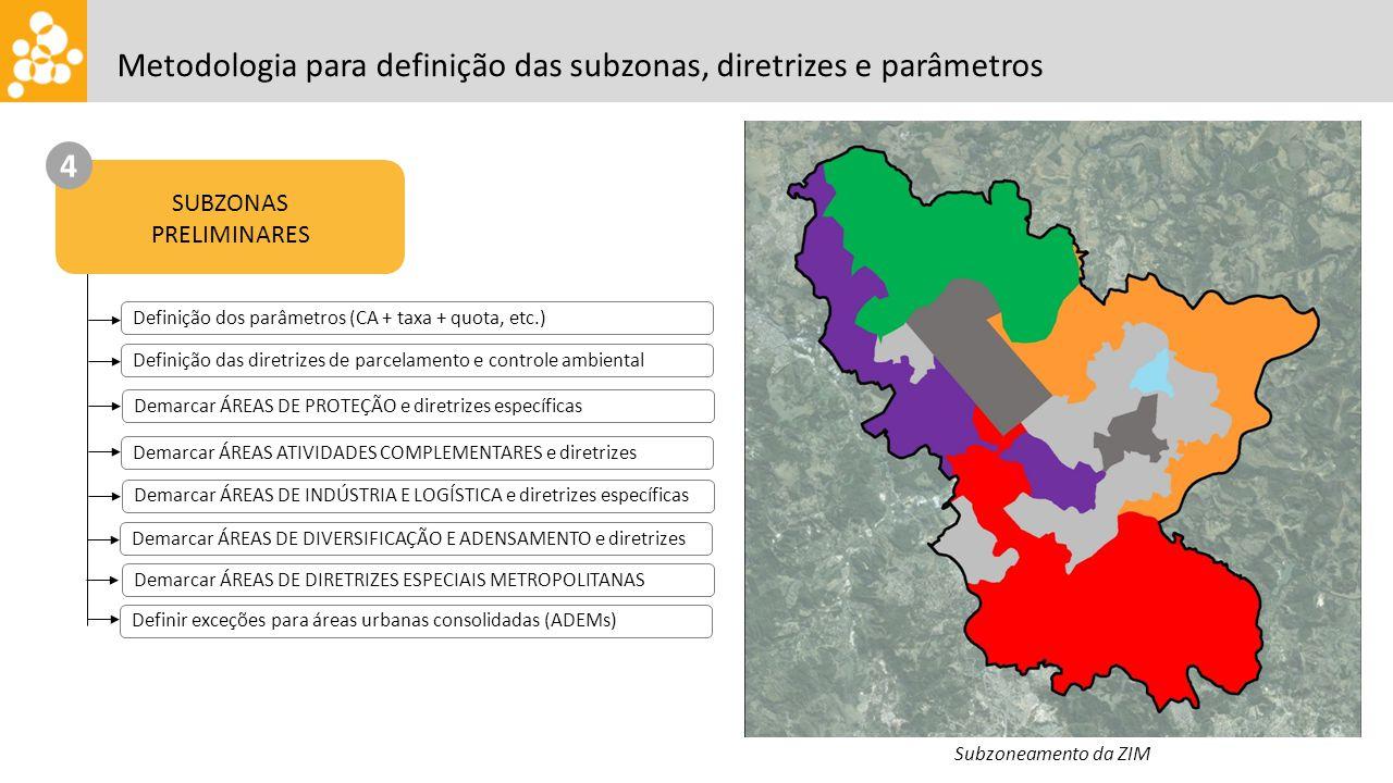 Metodologia para definição das subzonas, diretrizes e parâmetros SUBZONAS PRELIMINARES 4 Subzoneamento da ZIM Definição dos parâmetros (CA + taxa + quota, etc.) Definição das diretrizes de parcelamento e controle ambiental Demarcar ÁREAS DE PROTEÇÃO e diretrizes específicas Demarcar ÁREAS ATIVIDADES COMPLEMENTARES e diretrizes Demarcar ÁREAS DE INDÚSTRIA E LOGÍSTICA e diretrizes específicas Demarcar ÁREAS DE DIVERSIFICAÇÃO E ADENSAMENTO e diretrizes Definir exceções para áreas urbanas consolidadas (ADEMs) Demarcar ÁREAS DE DIRETRIZES ESPECIAIS METROPOLITANAS