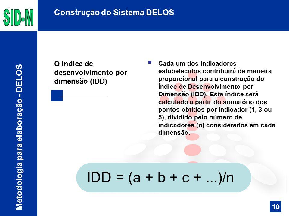 Construção do Sistema DELOS  Cada um dos indicadores estabelecidos contribuirá de maneira proporcional para a construção do Índice de Desenvolvimento por Dimensão (IDD).