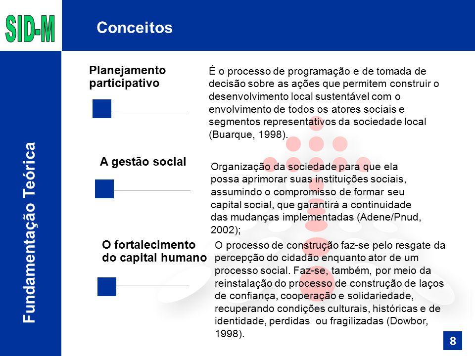 É o processo de programação e de tomada de decisão sobre as ações que permitem construir o desenvolvimento local sustentável com o envolvimento de todos os atores sociais e segmentos representativos da sociedade local (Buarque, 1998).