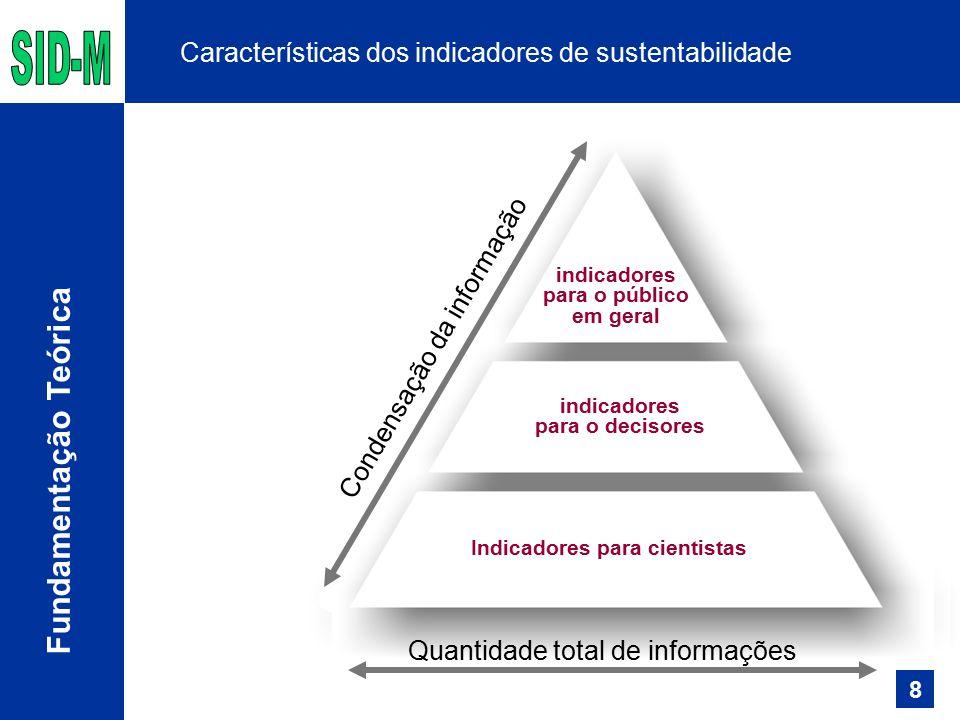 Fundamentação Teórica indicadores para o público em geral indicadores para o decisores Indicadores para cientistas Quantidade total de informações Condensação da informação 8