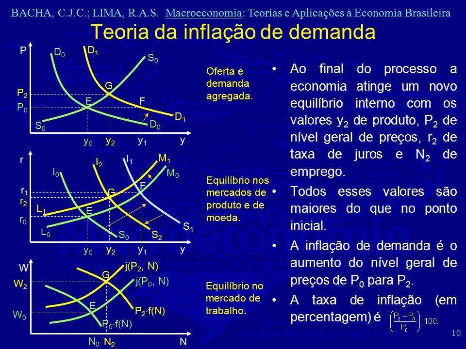 BACHA, C.J.C.; LIMA, R.A.S. Macroeconomia: Teorias e Aplicações à Economia Brasileira 10 Ao final do processo a economia atinge um novo equilíbrio int