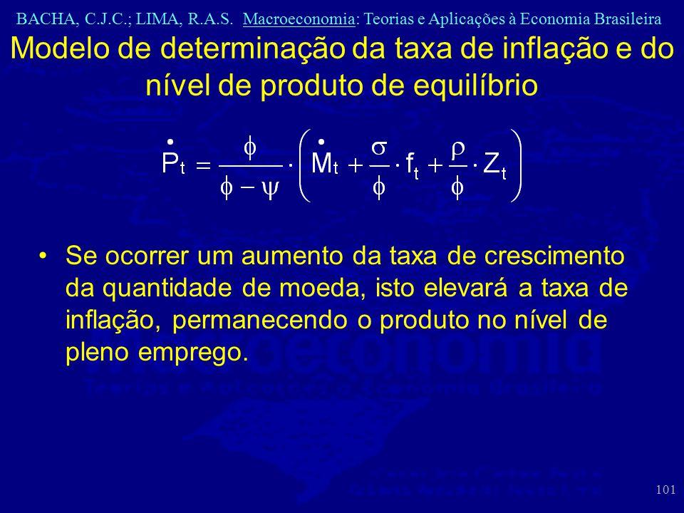 BACHA, C.J.C.; LIMA, R.A.S. Macroeconomia: Teorias e Aplicações à Economia Brasileira 101 Modelo de determinação da taxa de inflação e do nível de pro