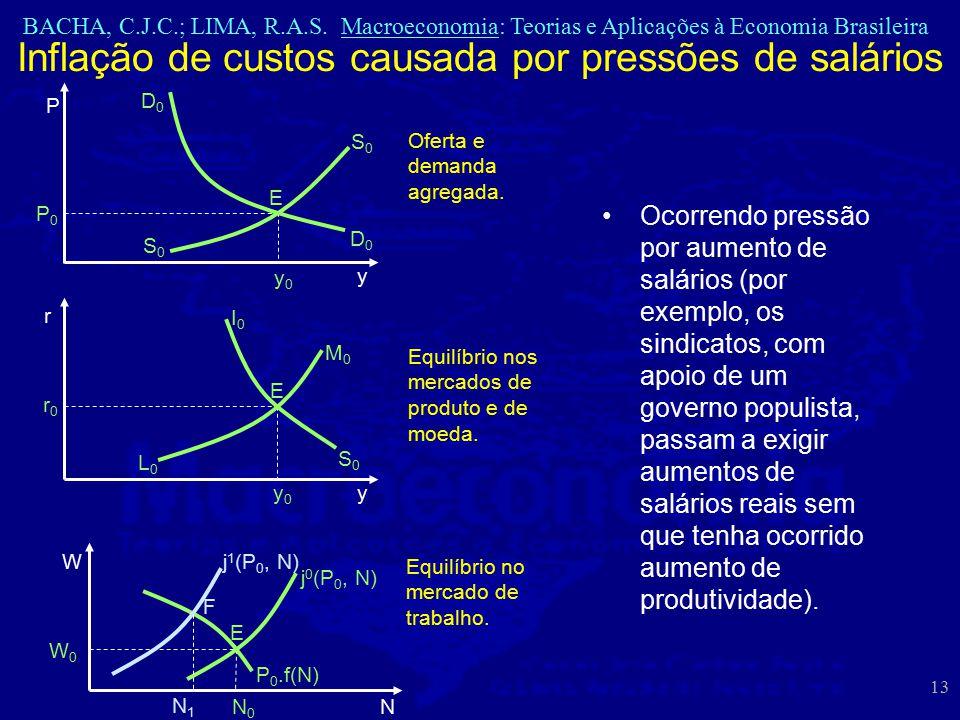BACHA, C.J.C.; LIMA, R.A.S. Macroeconomia: Teorias e Aplicações à Economia Brasileira 13 Ocorrendo pressão por aumento de salários (por exemplo, os si