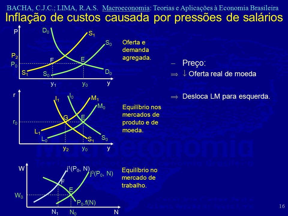 BACHA, C.J.C.; LIMA, R.A.S. Macroeconomia: Teorias e Aplicações à Economia Brasileira 16 Inflação de custos causada por pressões de salários D0D0 D0D0