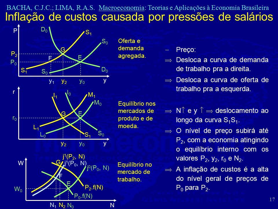 BACHA, C.J.C.; LIMA, R.A.S. Macroeconomia: Teorias e Aplicações à Economia Brasileira 17 Inflação de custos causada por pressões de salários D0D0 D0D0