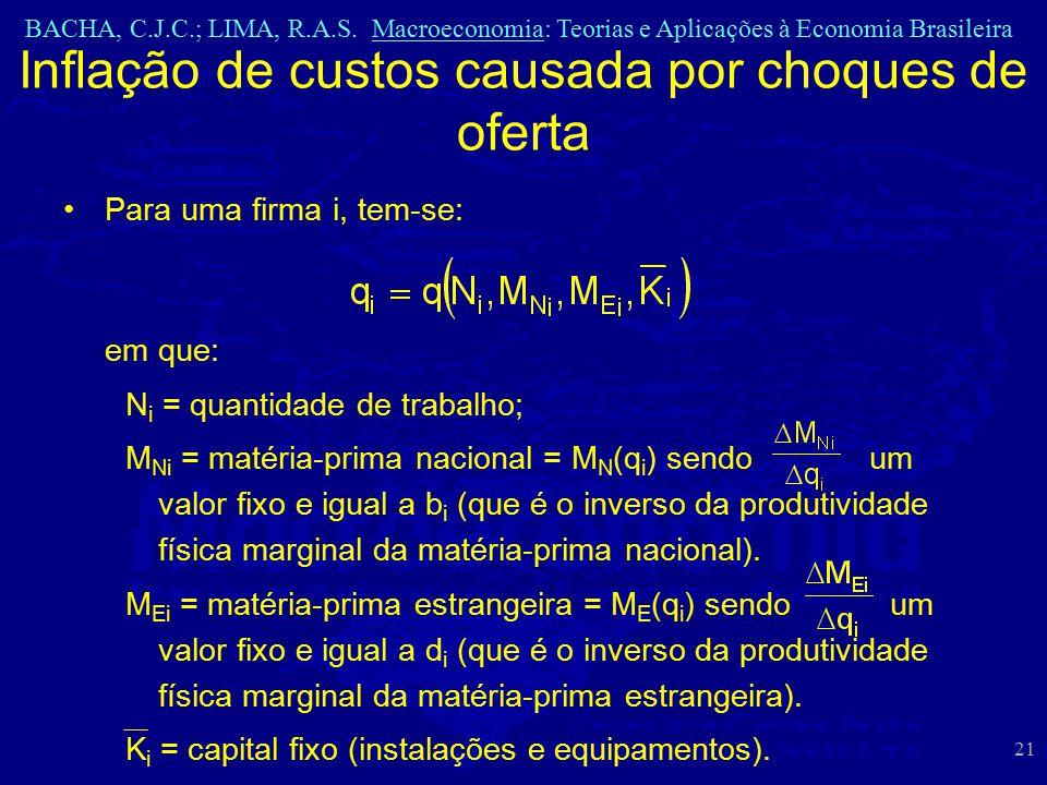 BACHA, C.J.C.; LIMA, R.A.S. Macroeconomia: Teorias e Aplicações à Economia Brasileira 21 Inflação de custos causada por choques de oferta Para uma fir