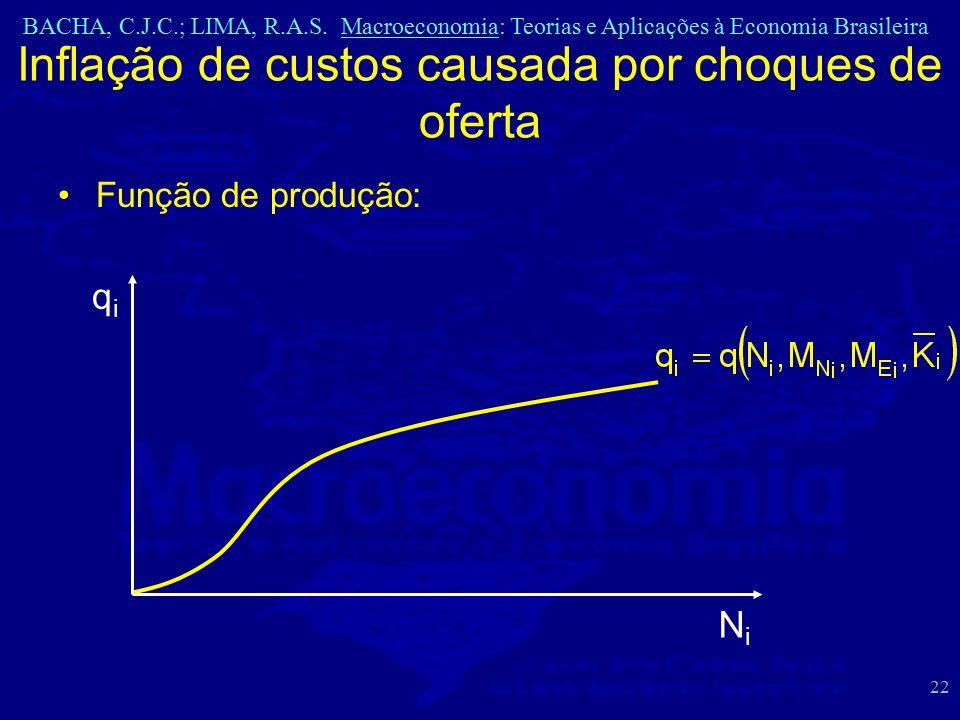 BACHA, C.J.C.; LIMA, R.A.S. Macroeconomia: Teorias e Aplicações à Economia Brasileira 22 Inflação de custos causada por choques de oferta Função de pr