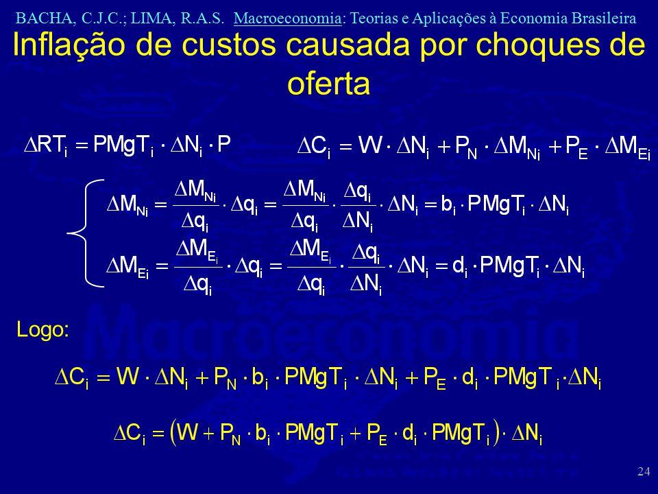 BACHA, C.J.C.; LIMA, R.A.S. Macroeconomia: Teorias e Aplicações à Economia Brasileira 24 Inflação de custos causada por choques de oferta Logo: