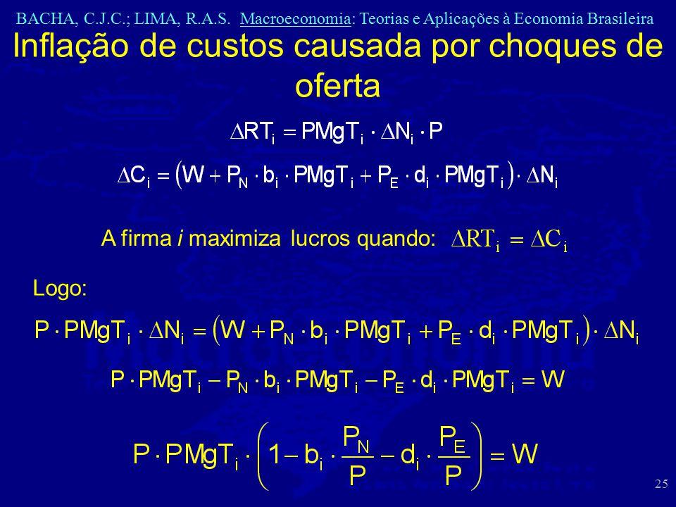 BACHA, C.J.C.; LIMA, R.A.S. Macroeconomia: Teorias e Aplicações à Economia Brasileira 25 Inflação de custos causada por choques de oferta A firma i ma