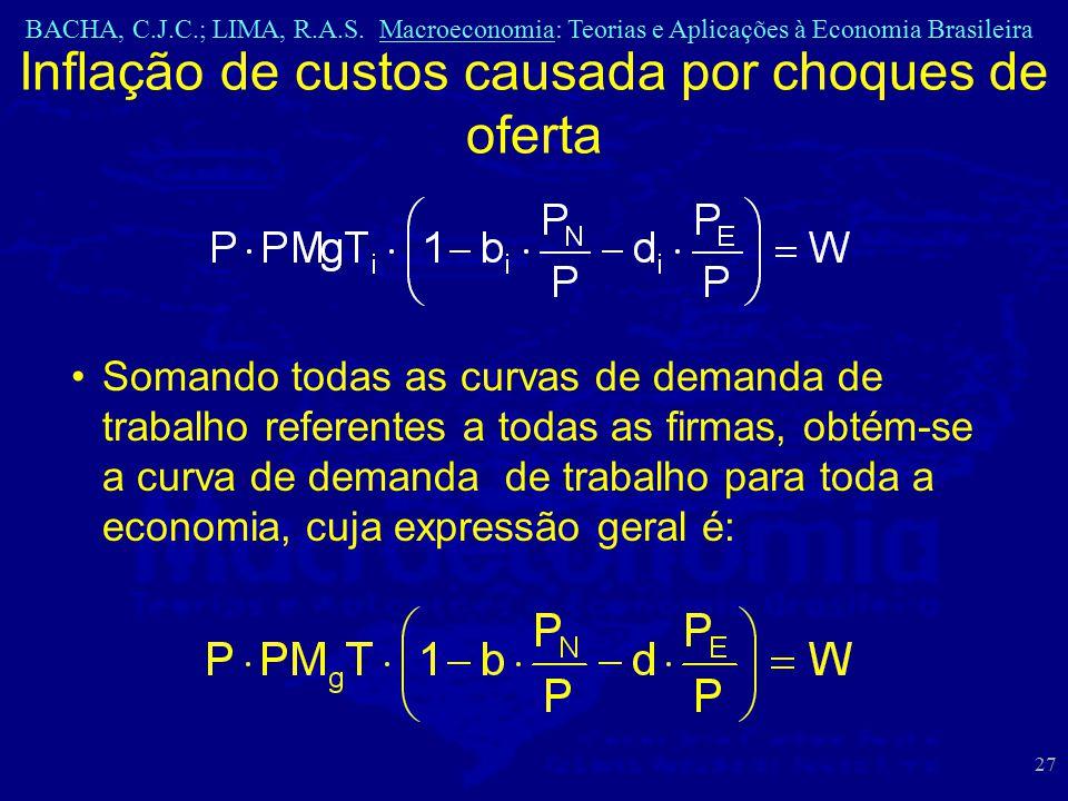 BACHA, C.J.C.; LIMA, R.A.S. Macroeconomia: Teorias e Aplicações à Economia Brasileira 27 Inflação de custos causada por choques de oferta Somando toda