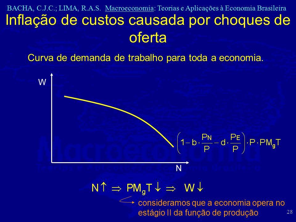 BACHA, C.J.C.; LIMA, R.A.S. Macroeconomia: Teorias e Aplicações à Economia Brasileira 28 Inflação de custos causada por choques de oferta W N Curva de