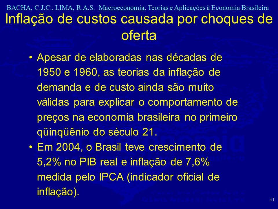 BACHA, C.J.C.; LIMA, R.A.S. Macroeconomia: Teorias e Aplicações à Economia Brasileira 31 Inflação de custos causada por choques de oferta Apesar de el