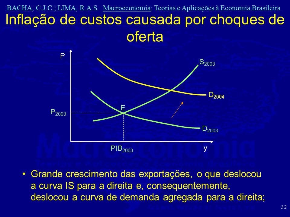 BACHA, C.J.C.; LIMA, R.A.S. Macroeconomia: Teorias e Aplicações à Economia Brasileira 32 Inflação de custos causada por choques de oferta Grande cresc