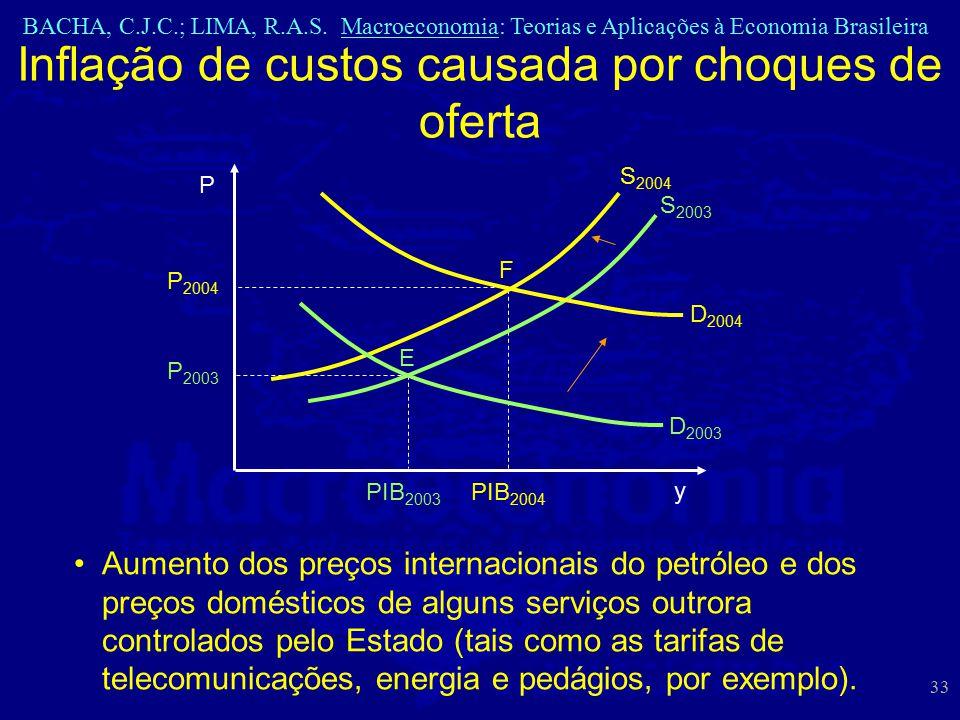 BACHA, C.J.C.; LIMA, R.A.S. Macroeconomia: Teorias e Aplicações à Economia Brasileira 33 Inflação de custos causada por choques de oferta Aumento dos