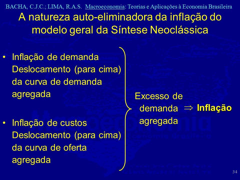 BACHA, C.J.C.; LIMA, R.A.S. Macroeconomia: Teorias e Aplicações à Economia Brasileira 34 Inflação de demanda Deslocamento (para cima) da curva de dema