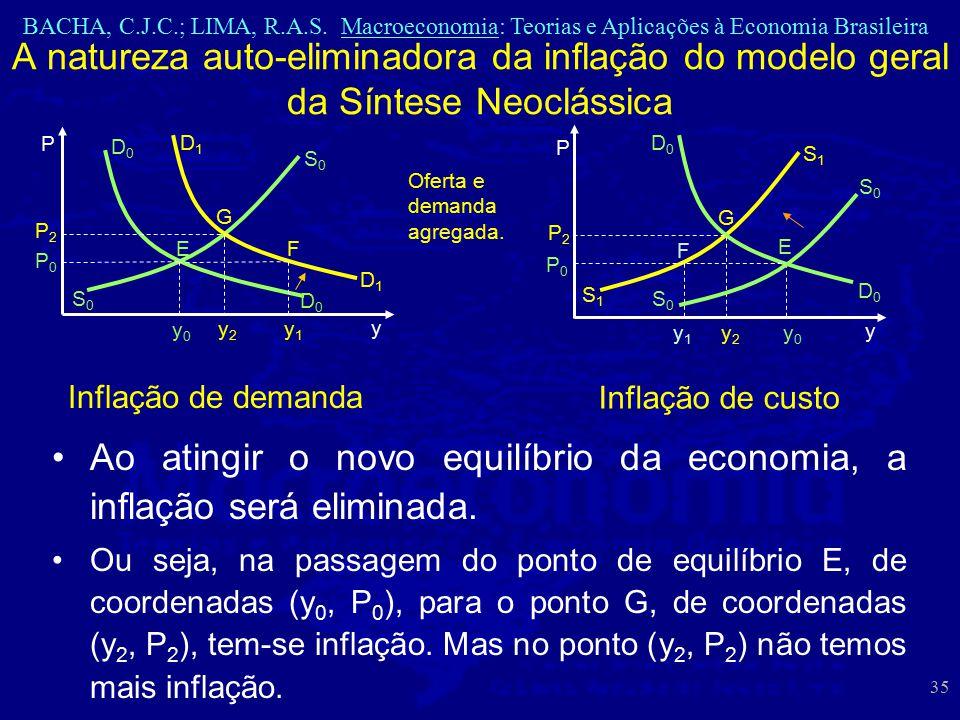 BACHA, C.J.C.; LIMA, R.A.S. Macroeconomia: Teorias e Aplicações à Economia Brasileira 35 A natureza auto-eliminadora da inflação do modelo geral da Sí