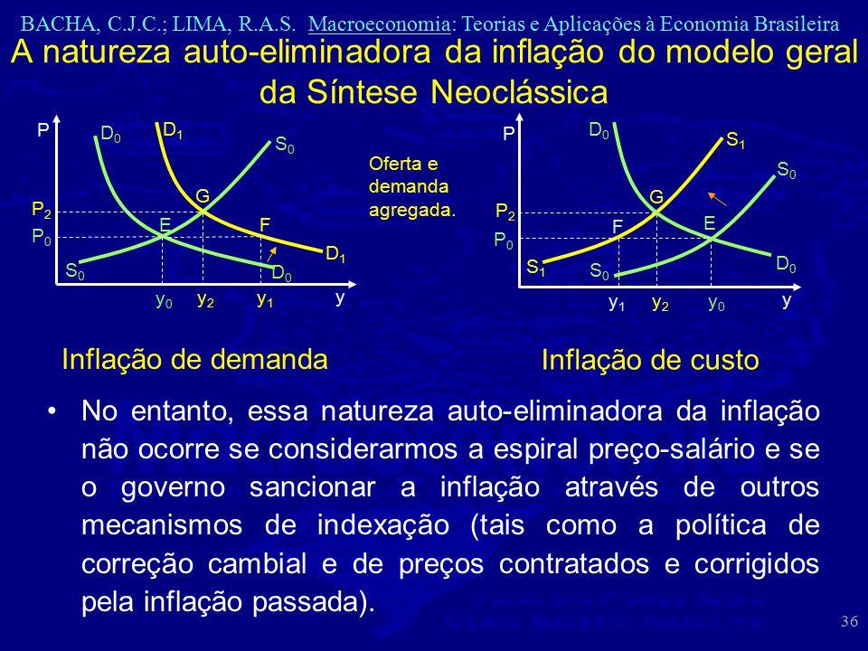 BACHA, C.J.C.; LIMA, R.A.S. Macroeconomia: Teorias e Aplicações à Economia Brasileira 36 A natureza auto-eliminadora da inflação do modelo geral da Sí