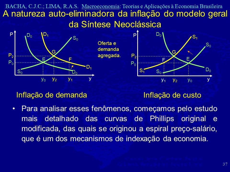 BACHA, C.J.C.; LIMA, R.A.S. Macroeconomia: Teorias e Aplicações à Economia Brasileira 37 A natureza auto-eliminadora da inflação do modelo geral da Sí