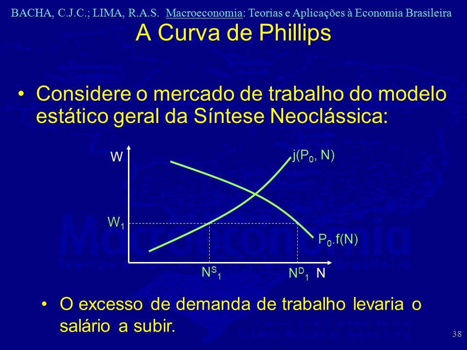 BACHA, C.J.C.; LIMA, R.A.S. Macroeconomia: Teorias e Aplicações à Economia Brasileira 38 Considere o mercado de trabalho do modelo estático geral da S