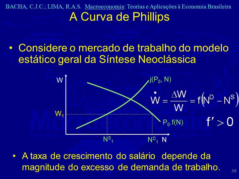BACHA, C.J.C.; LIMA, R.A.S. Macroeconomia: Teorias e Aplicações à Economia Brasileira 39 Considere o mercado de trabalho do modelo estático geral da S
