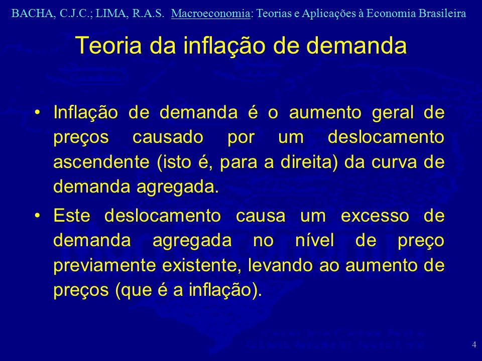 BACHA, C.J.C.; LIMA, R.A.S. Macroeconomia: Teorias e Aplicações à Economia Brasileira 4 Inflação de demanda é o aumento geral de preços causado por um