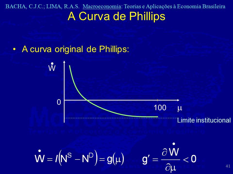 BACHA, C.J.C.; LIMA, R.A.S. Macroeconomia: Teorias e Aplicações à Economia Brasileira 41 A Curva de Phillips A curva original de Phillips: WW 0 100