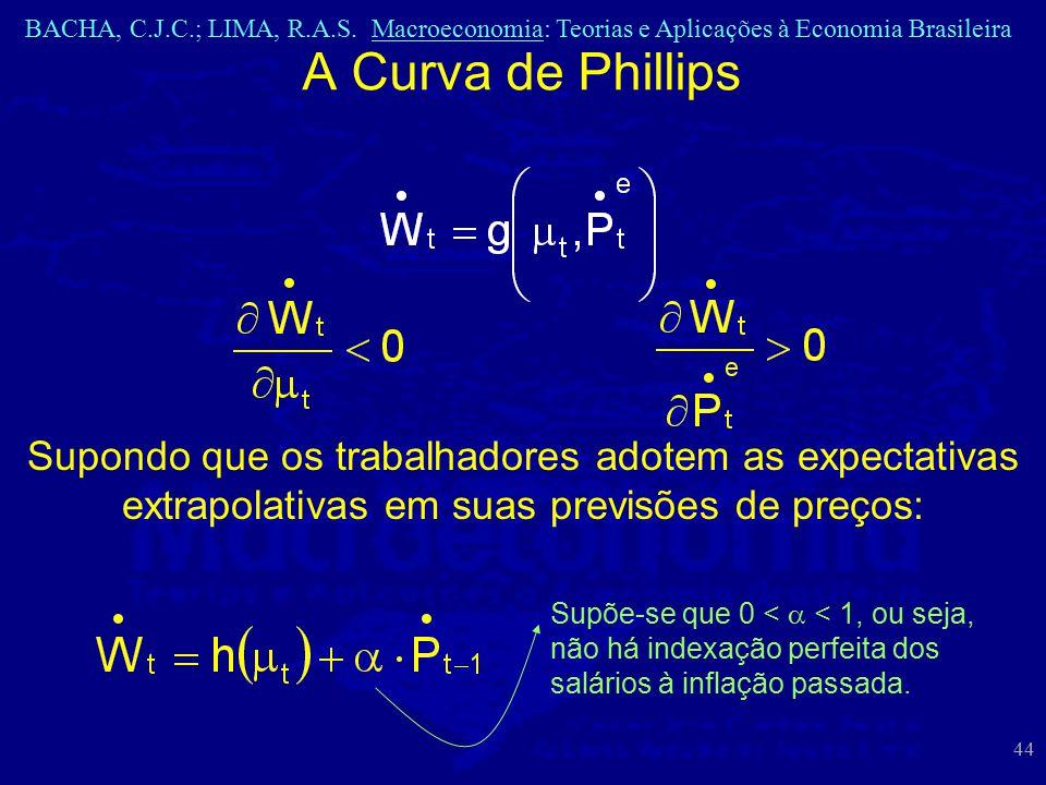 BACHA, C.J.C.; LIMA, R.A.S. Macroeconomia: Teorias e Aplicações à Economia Brasileira 44 A Curva de Phillips Supondo que os trabalhadores adotem as ex