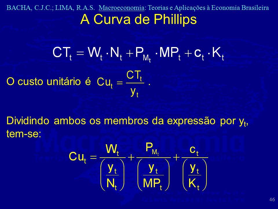 BACHA, C.J.C.; LIMA, R.A.S. Macroeconomia: Teorias e Aplicações à Economia Brasileira 46 A Curva de Phillips O custo unitário é. Dividindo ambos os me