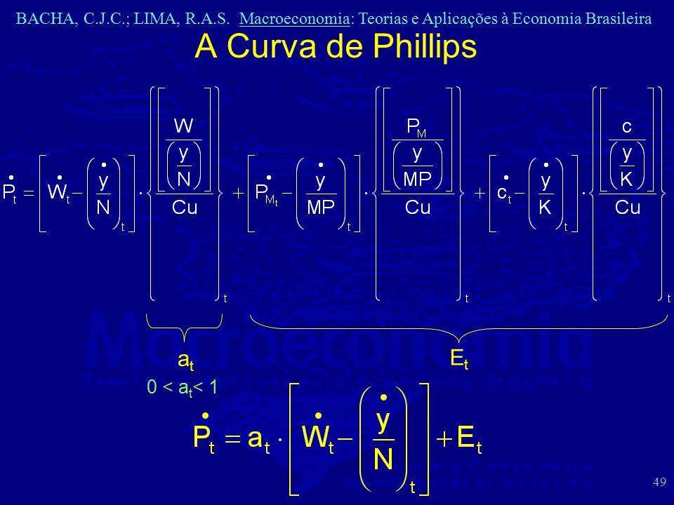 BACHA, C.J.C.; LIMA, R.A.S. Macroeconomia: Teorias e Aplicações à Economia Brasileira 49 A Curva de Phillips atat 0 < a t < 1 EtEt