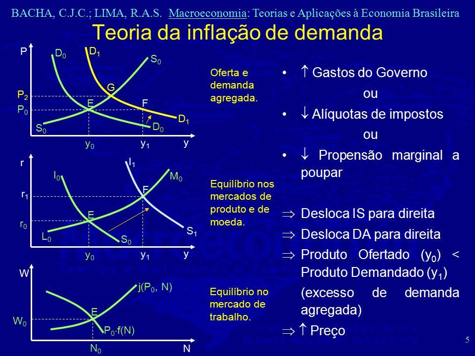 BACHA, C.J.C.; LIMA, R.A.S. Macroeconomia: Teorias e Aplicações à Economia Brasileira 5  Gastos do Governo ou  Alíquotas de impostos ou  Propensão