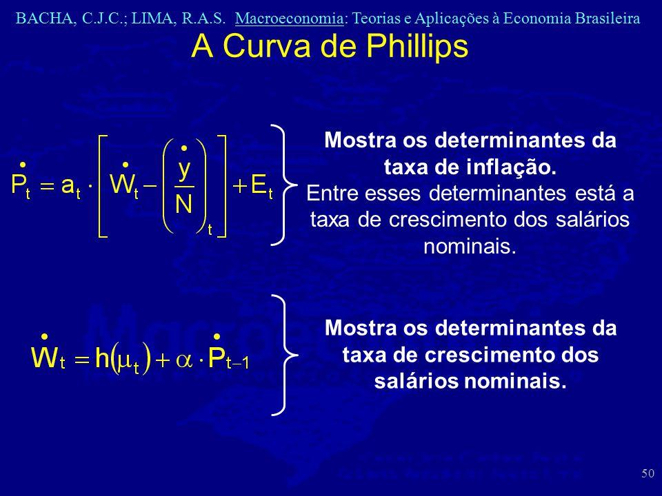 BACHA, C.J.C.; LIMA, R.A.S. Macroeconomia: Teorias e Aplicações à Economia Brasileira 50 A Curva de Phillips Mostra os determinantes da taxa de inflaç