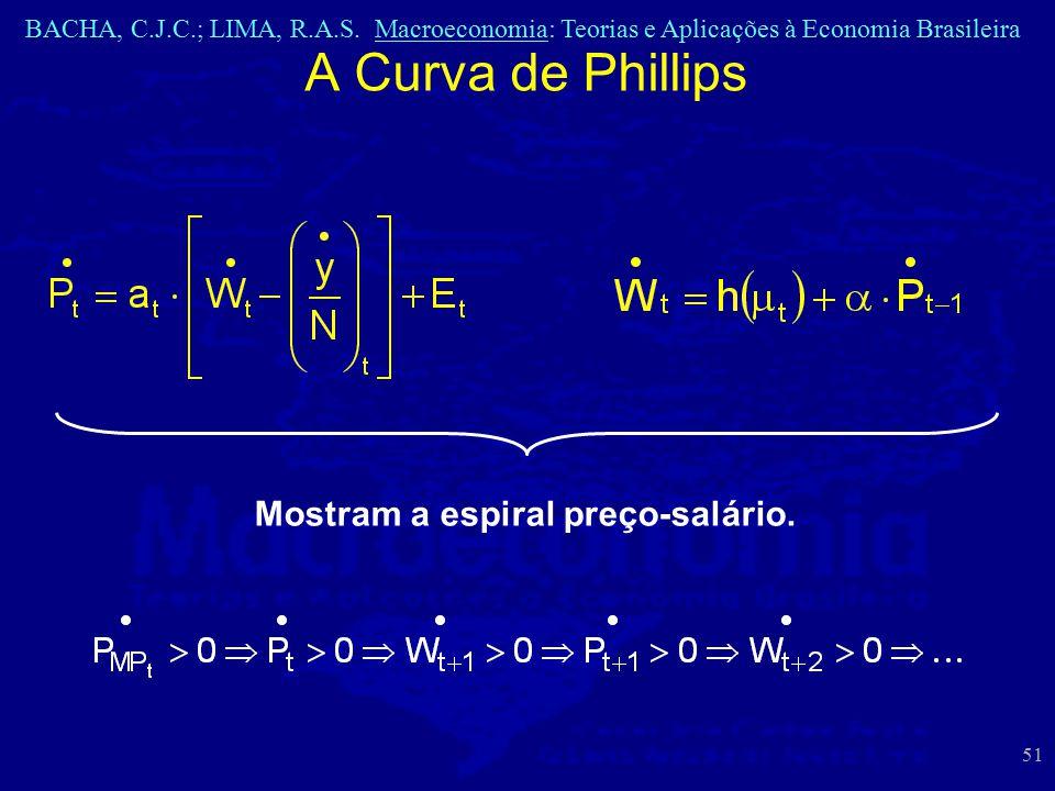 BACHA, C.J.C.; LIMA, R.A.S. Macroeconomia: Teorias e Aplicações à Economia Brasileira 51 A Curva de Phillips Mostram a espiral preço-salário.
