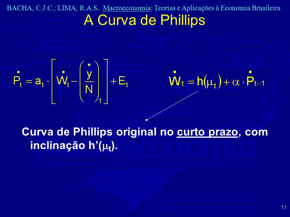 BACHA, C.J.C.; LIMA, R.A.S. Macroeconomia: Teorias e Aplicações à Economia Brasileira 53 A Curva de Phillips Curva de Phillips original no curto prazo