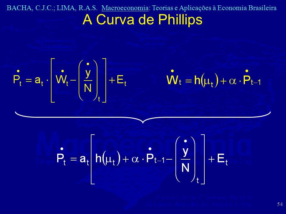 BACHA, C.J.C.; LIMA, R.A.S. Macroeconomia: Teorias e Aplicações à Economia Brasileira 54 A Curva de Phillips