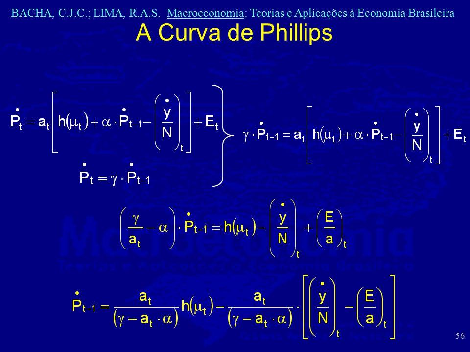 BACHA, C.J.C.; LIMA, R.A.S. Macroeconomia: Teorias e Aplicações à Economia Brasileira 56 A Curva de Phillips