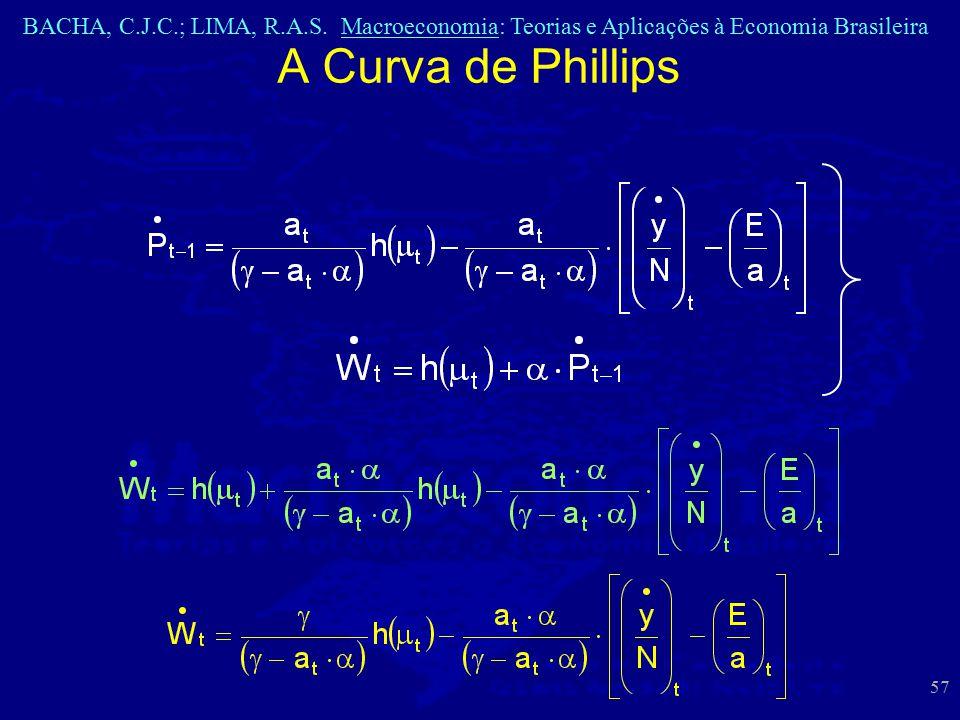 BACHA, C.J.C.; LIMA, R.A.S. Macroeconomia: Teorias e Aplicações à Economia Brasileira 57 A Curva de Phillips