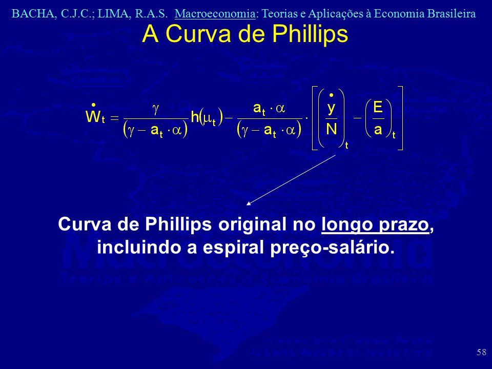 BACHA, C.J.C.; LIMA, R.A.S. Macroeconomia: Teorias e Aplicações à Economia Brasileira 58 A Curva de Phillips Curva de Phillips original no longo prazo
