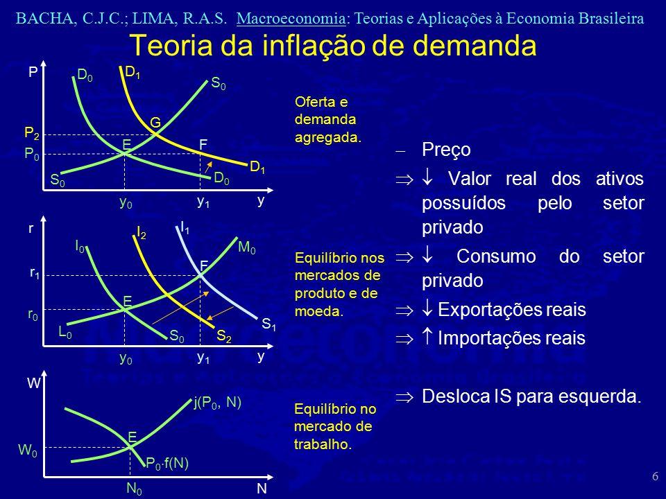 BACHA, C.J.C.; LIMA, R.A.S. Macroeconomia: Teorias e Aplicações à Economia Brasileira 6  Preço  Valor real dos ativos possuídos pelo setor privado